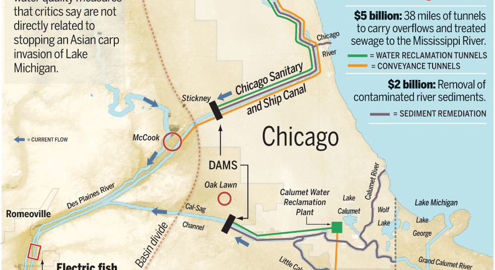 $15 billion Chicago tunnel plan not directly tied to stopping Asian carp
