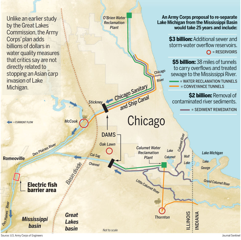 15 billion chicago tunnel plan not directly tied to stopping asian carp